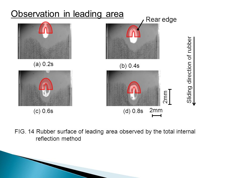 Observation in leading area
