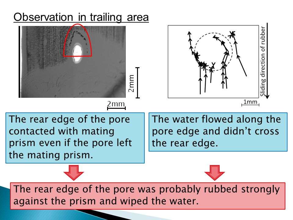 Observation in trailing area