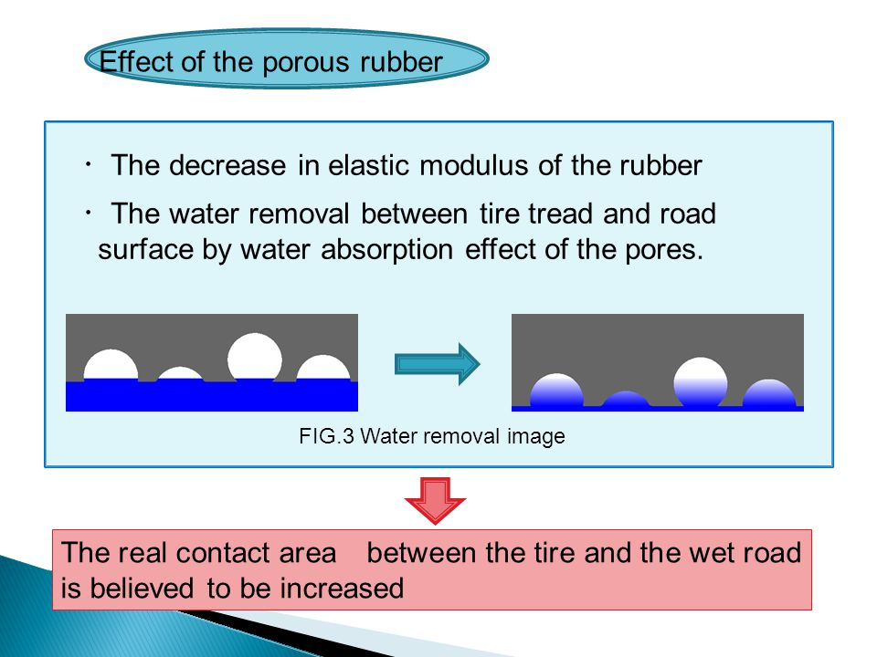Effect of the porous rubber