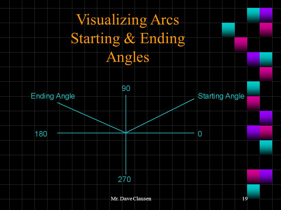 Visualizing Arcs Starting & Ending Angles