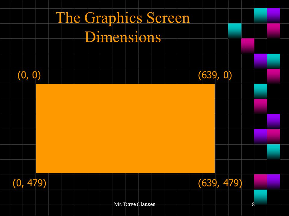 The Graphics Screen Dimensions