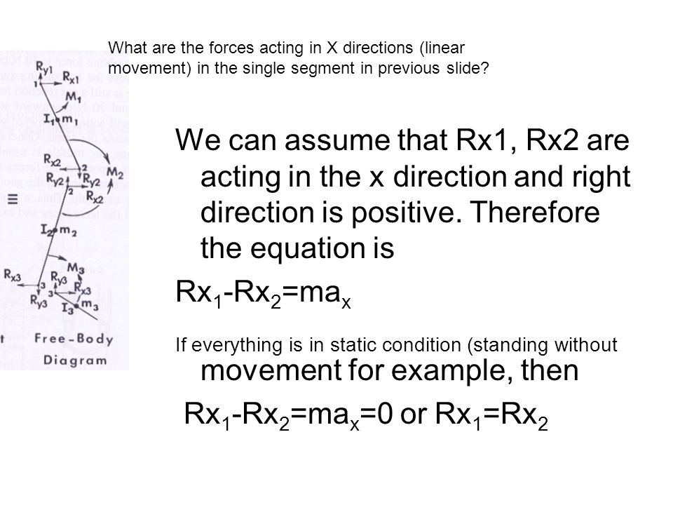 What are the forces acting in X directions (linear movement) in the single segment in previous slide