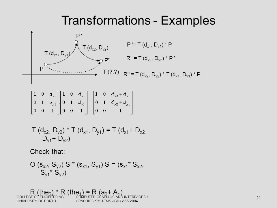 Transformations - Examples