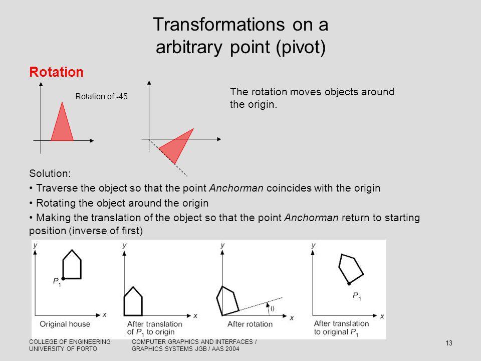 Transformations on a arbitrary point (pivot)