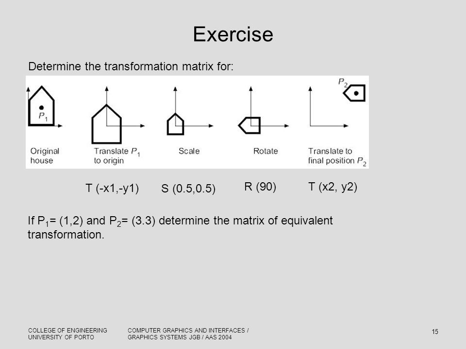 Exercise Determine the transformation matrix for: T (-x1,-y1)