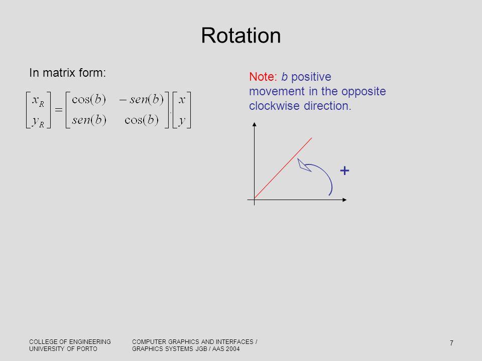 Rotation + In matrix form: