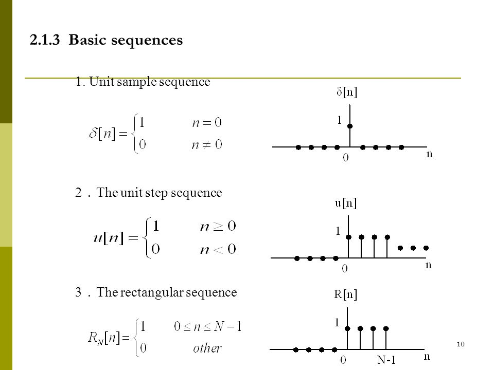 2.1.3 Basic sequences 1. Unit sample sequence 2.The unit step sequence