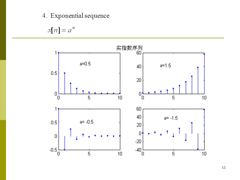 4. Exponential sequence