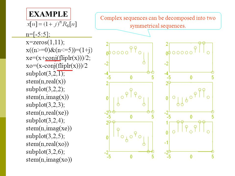 Complex sequences can be decomposed into two symmetrical sequences.
