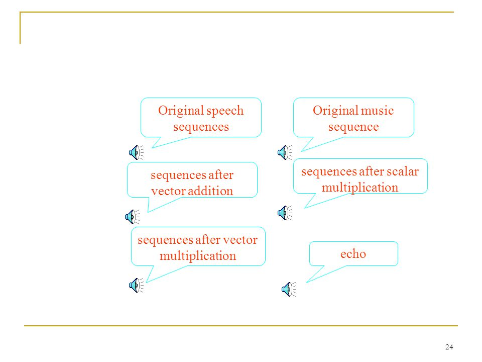 Original speech sequences Original music sequence