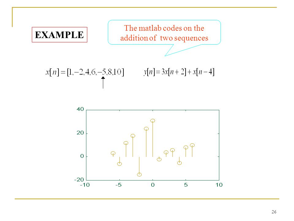 The matlab codes on the addition of two sequences
