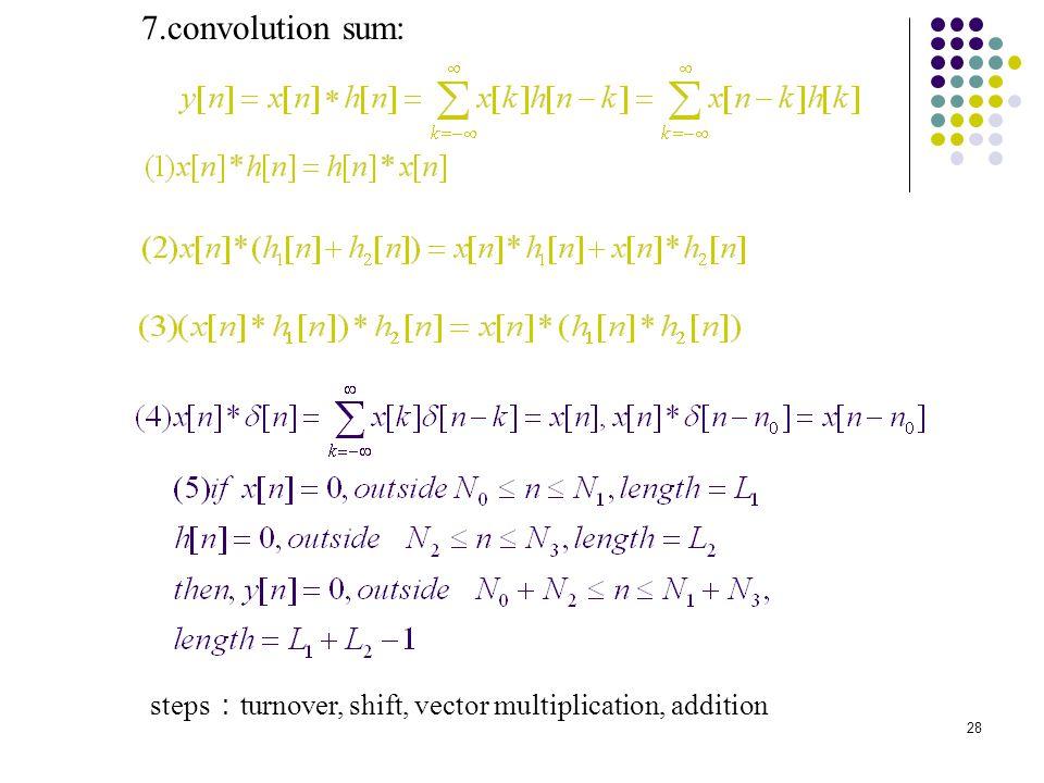 7.convolution sum: steps:turnover, shift, vector multiplication, addition