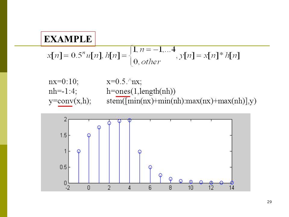 EXAMPLE nx=0:10; x=0.5.^nx; nh=-1:4; h=ones(1,length(nh))