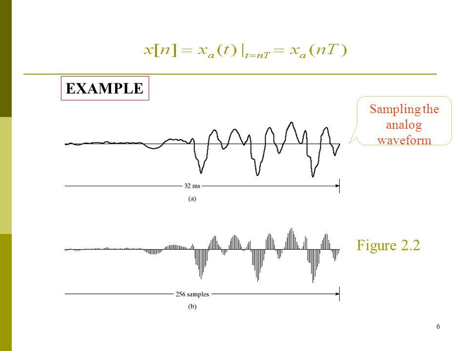 Sampling the analog waveform