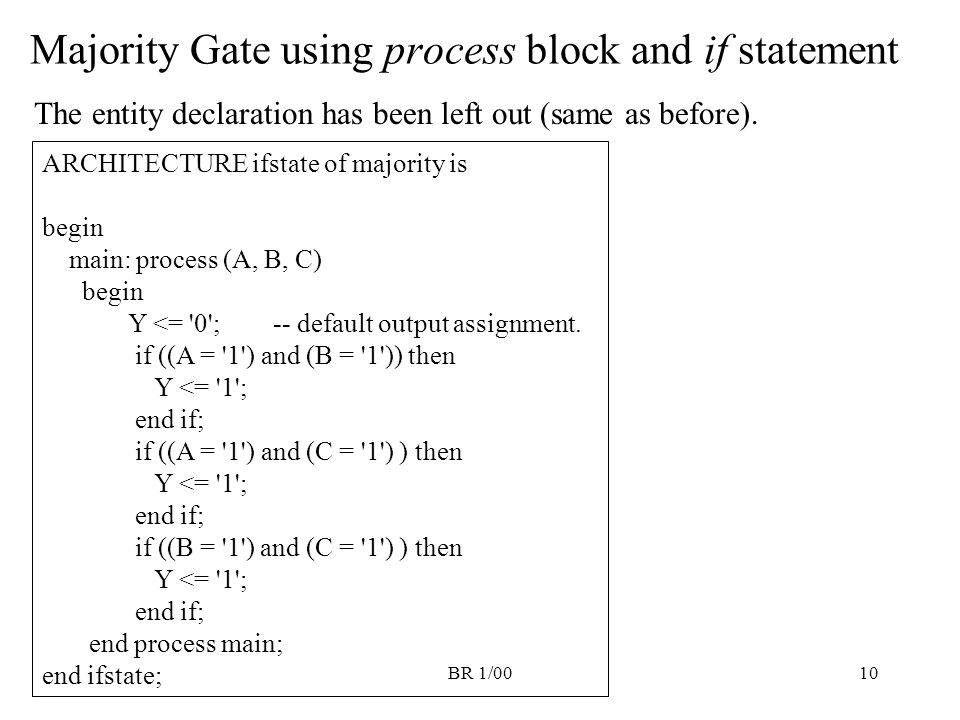 Majority Gate using process block and if statement