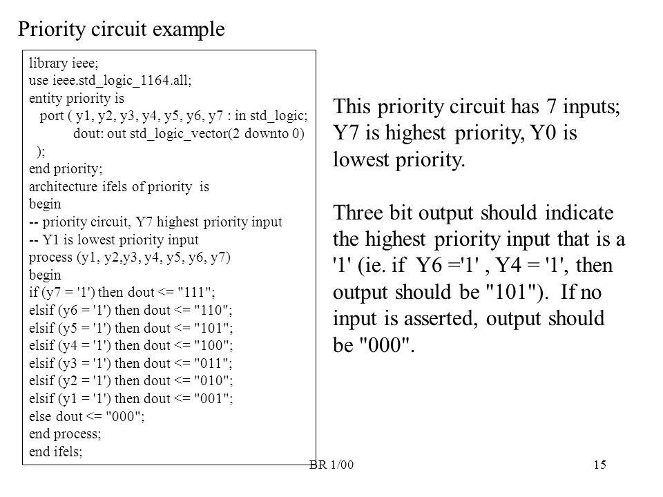 Priority circuit example