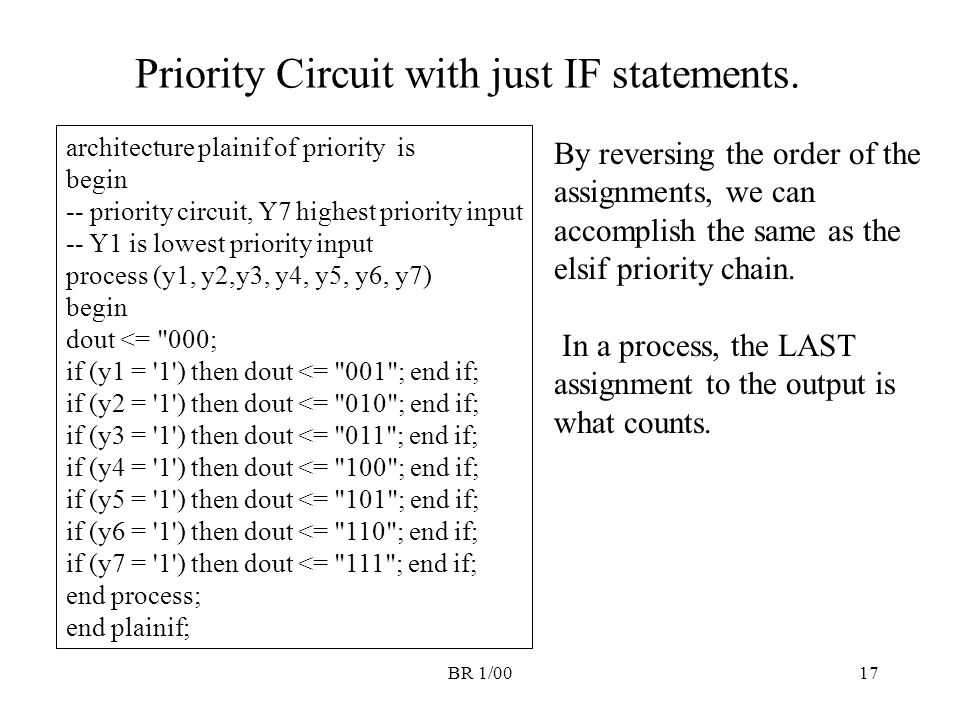 Priority Circuit with just IF statements.