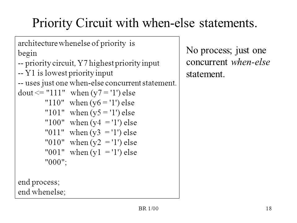 Priority Circuit with when-else statements.