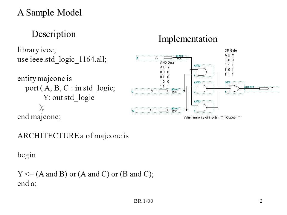 A Sample Model Description Implementation library ieee;