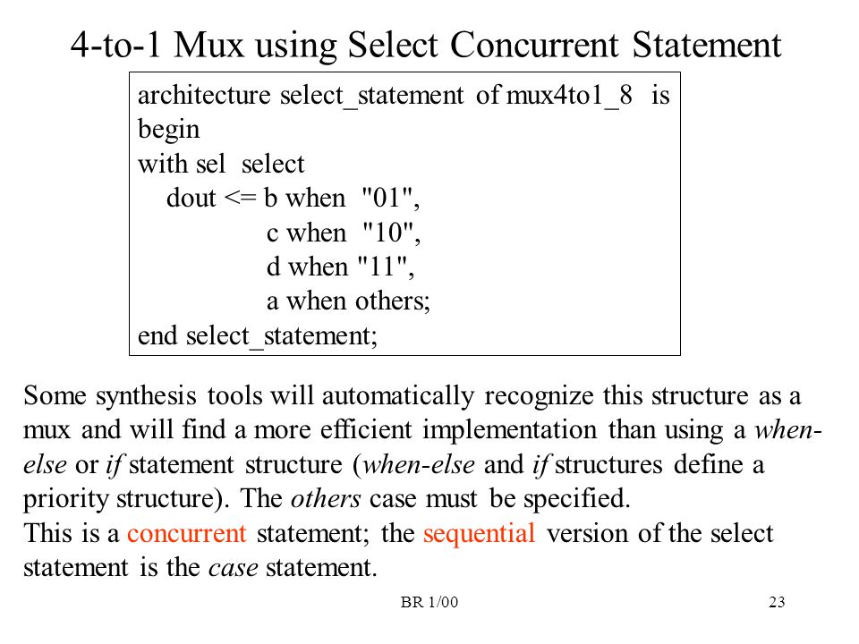 4-to-1 Mux using Select Concurrent Statement