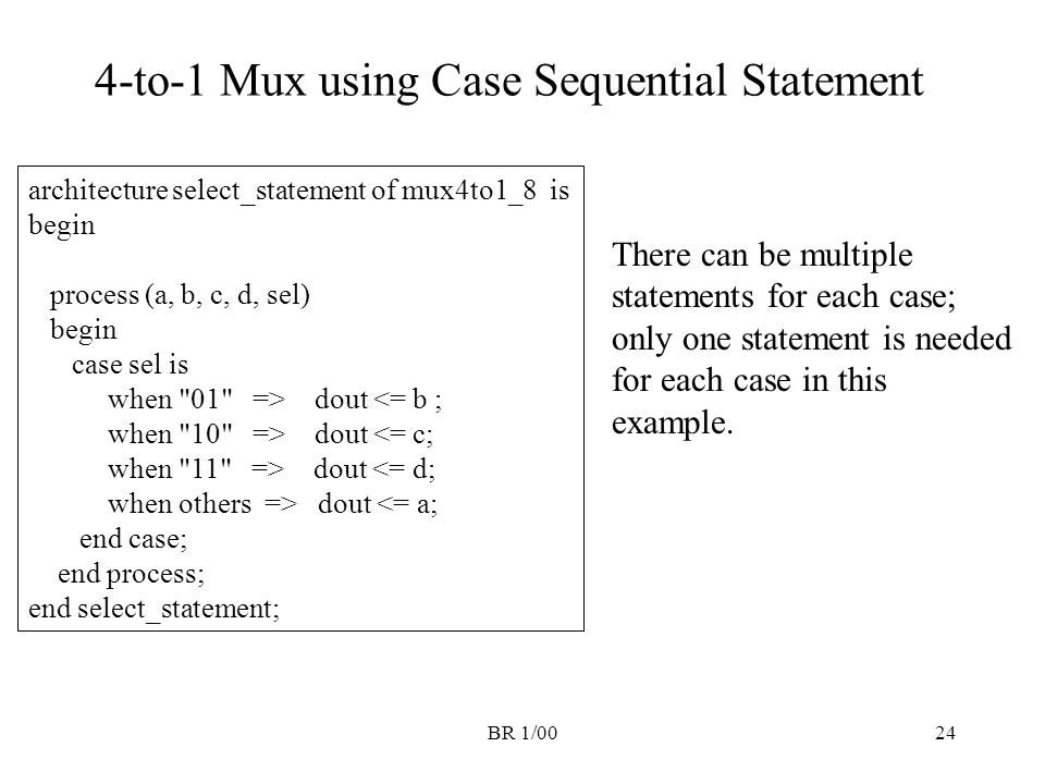 4-to-1 Mux using Case Sequential Statement