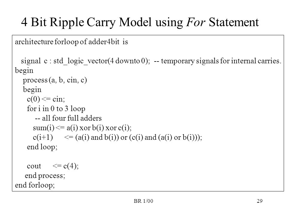 4 Bit Ripple Carry Model using For Statement