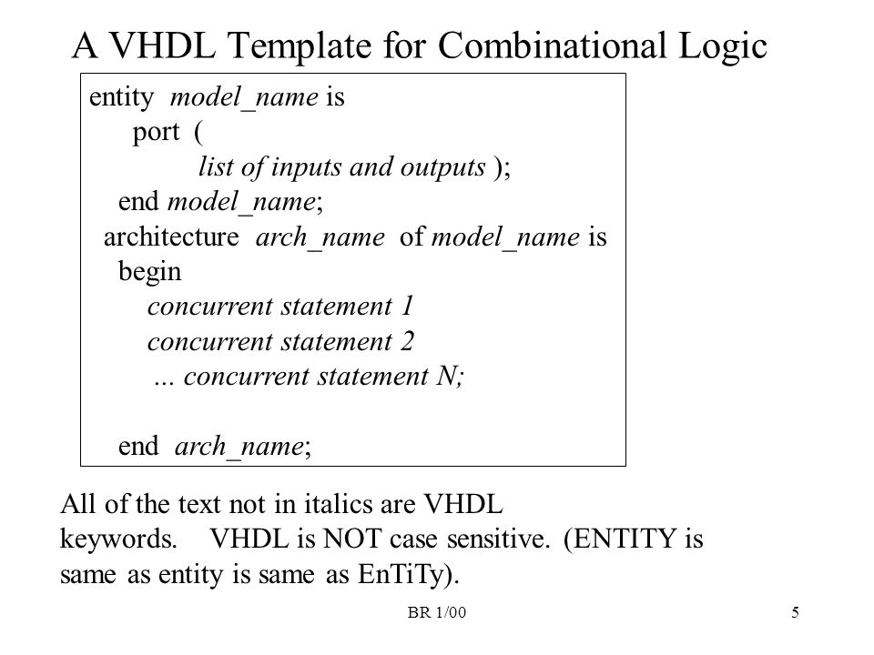 A VHDL Template for Combinational Logic
