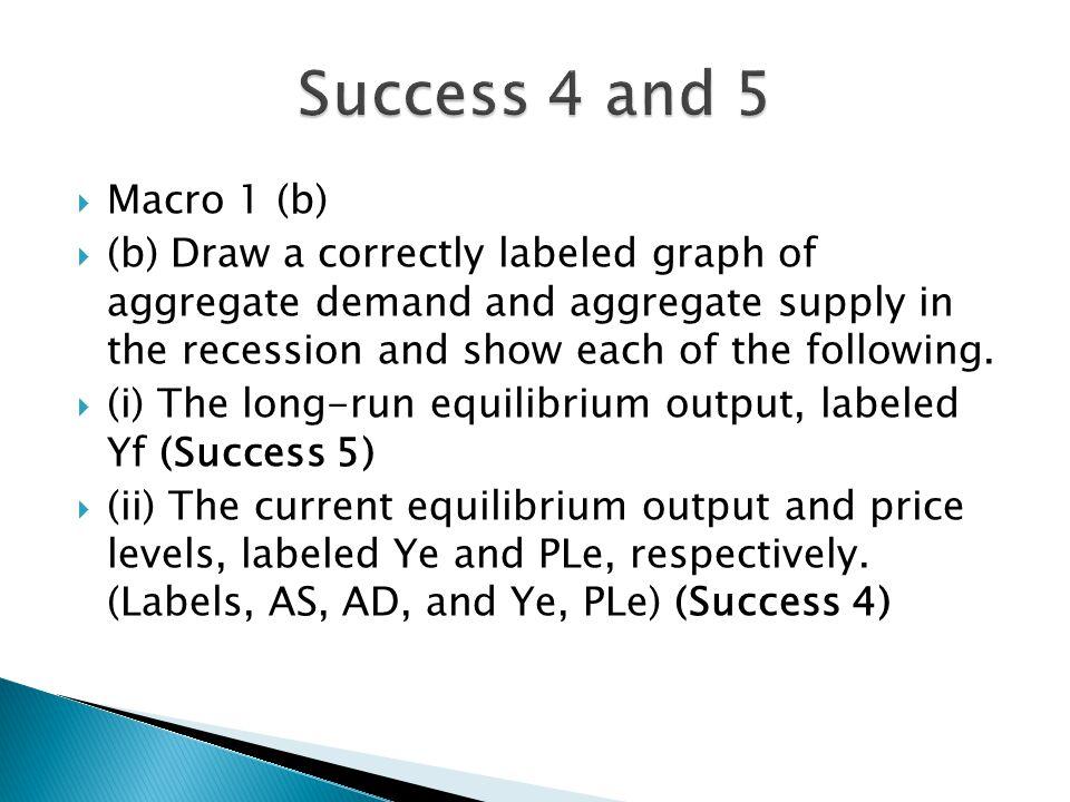 Success 4 and 5 Macro 1 (b)