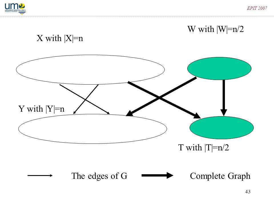 W with |W|=n/2 X with |X|=n Y with |Y|=n T with |T|=n/2 The edges of G