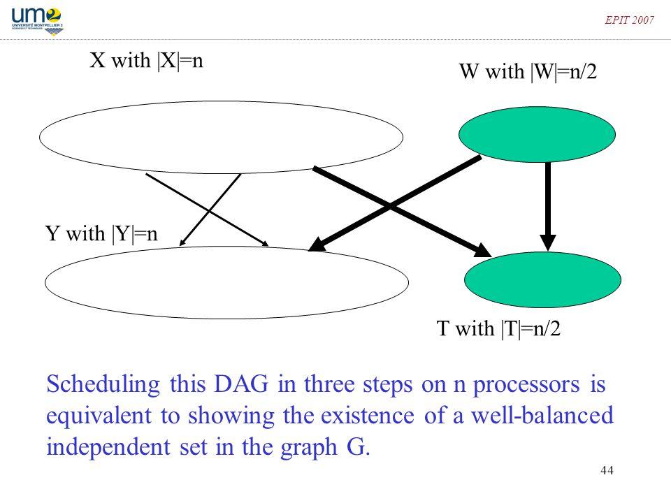 EPIT 2007 X with |X|=n. W with |W|=n/2. Y with |Y|=n. T with |T|=n/2.