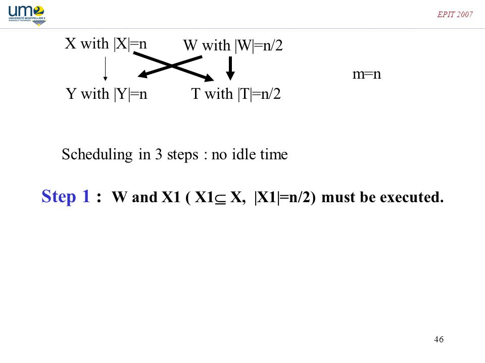 Step 1 : W and X1 ( X1 X, |X1|=n/2) must be executed.