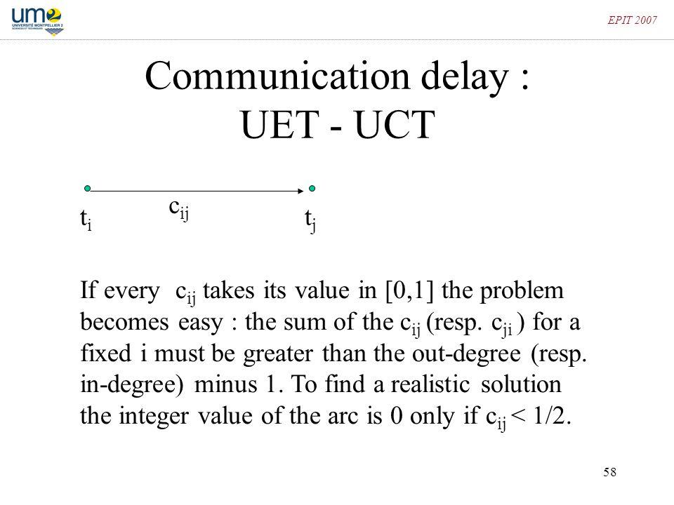 Communication delay : UET - UCT