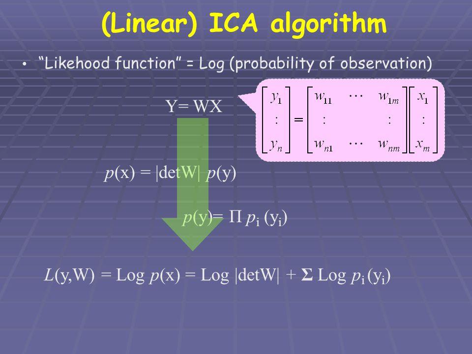 (Linear) ICA algorithm