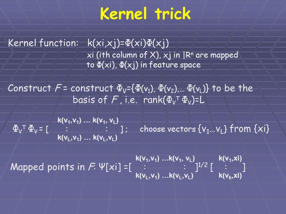 Kernel trick Kernel function: k(xi,xj)=Φ(xi)Φ(xj)
