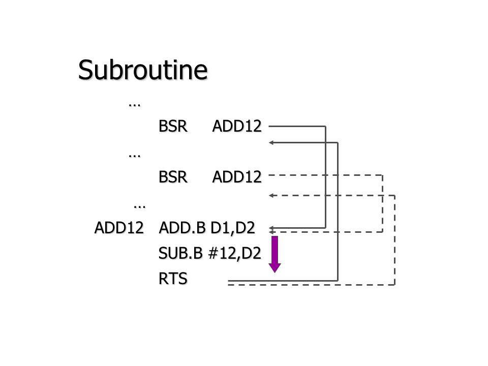 Subroutine … BSR ADD12 BSR ADD12 ADD12 ADD.B D1,D2 SUB.B #12,D2 RTS