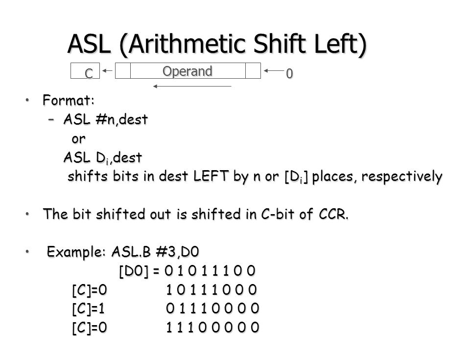 ASL (Arithmetic Shift Left)