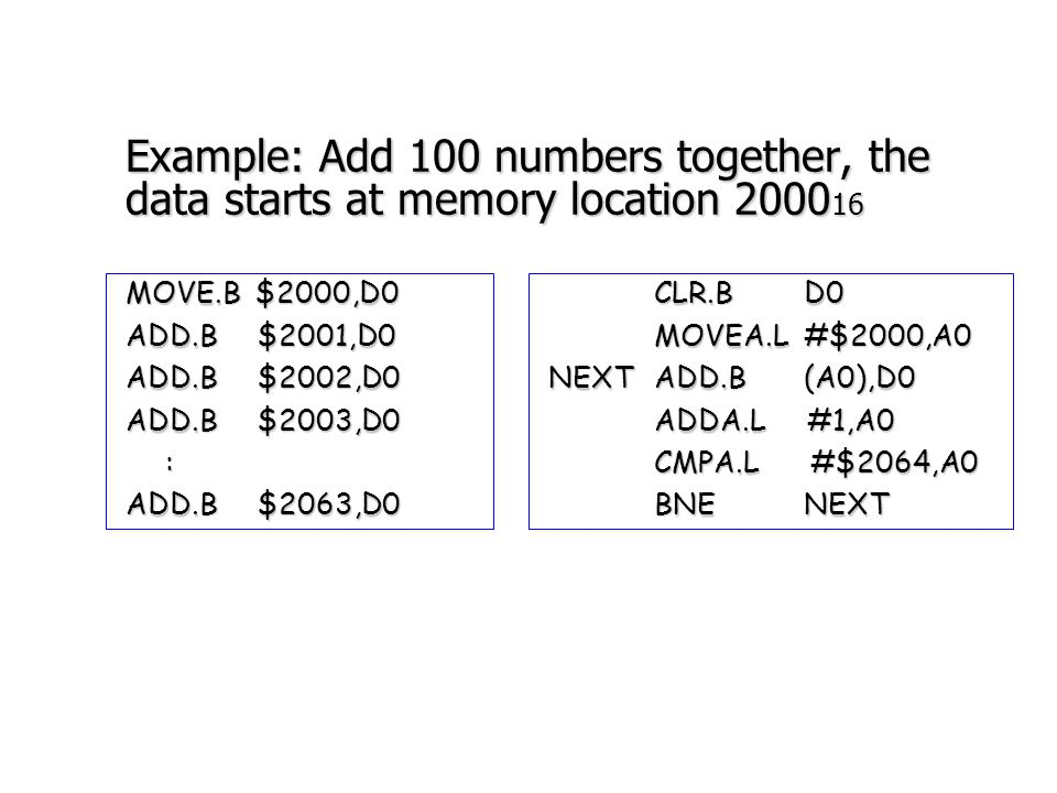 Example: Add 100 numbers together, the data starts at memory location 200016