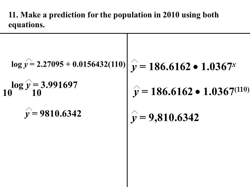 11. Make a prediction for the population in 2010 using both equations.