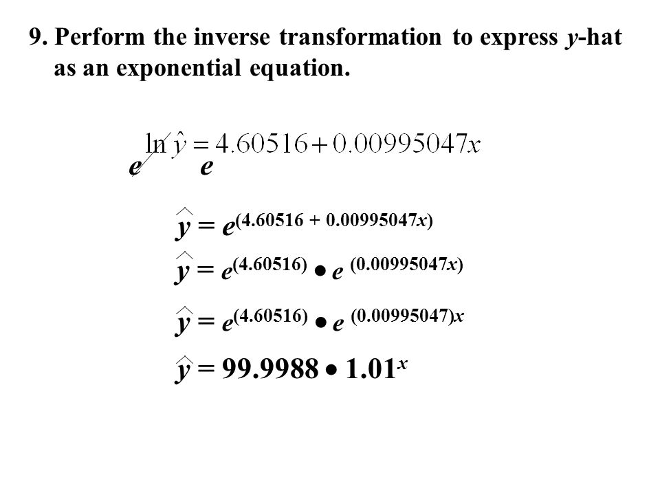 9. Perform the inverse transformation to express y-hat as an exponential equation.