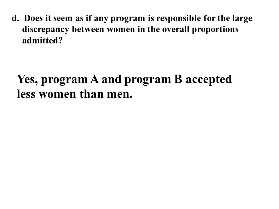 Yes, program A and program B accepted less women than men.
