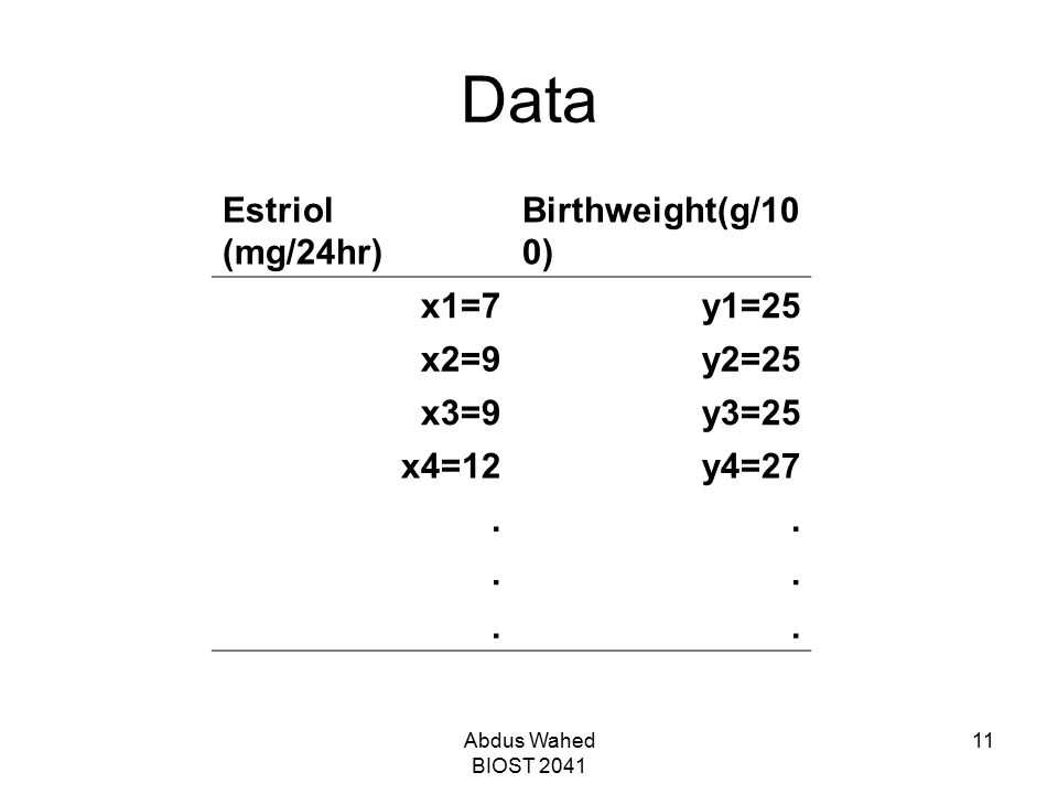 Data Estriol (mg/24hr) Birthweight(g/100) x1=7 y1=25 x2=9 y2=25 x3=9