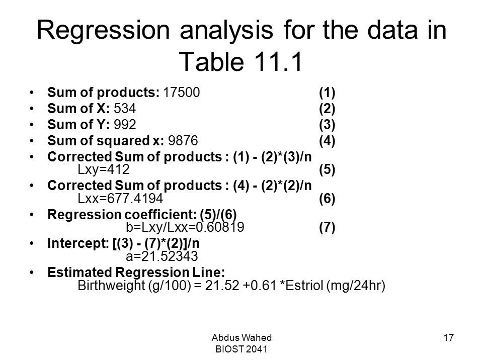 Regression analysis for the data in Table 11.1