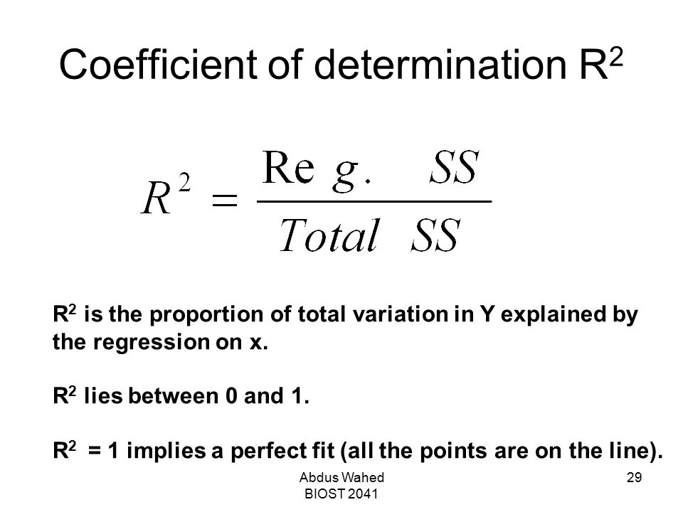Coefficient of determination R2