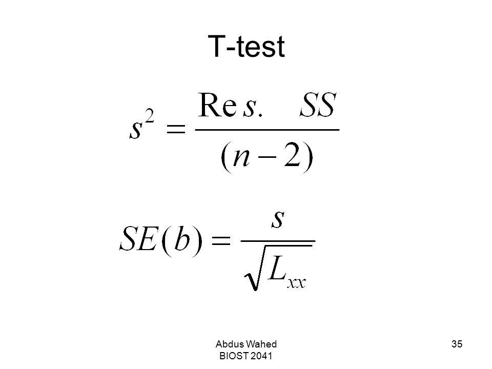 T-test Abdus Wahed BIOST 2041
