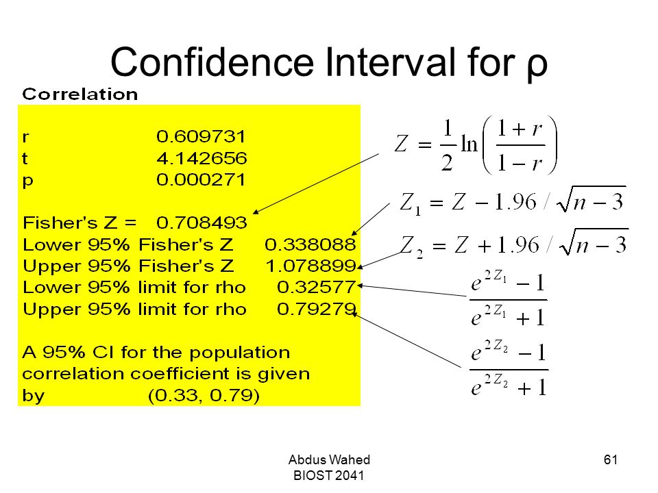 Confidence Interval for ρ