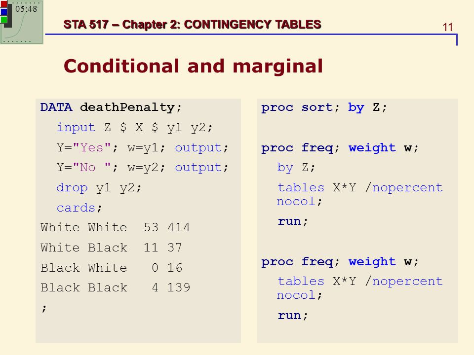 Conditional and marginal