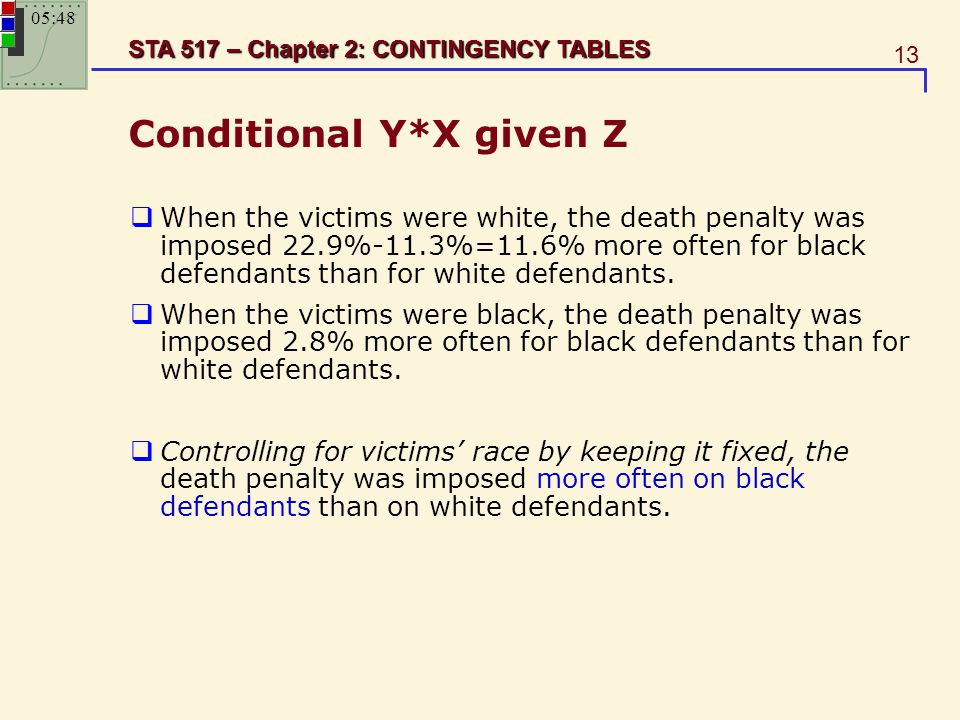 Conditional Y*X given Z