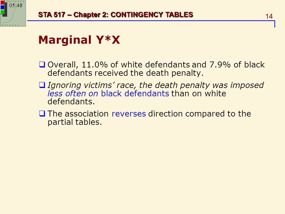 23:11 Marginal Y*X. Overall, 11.0% of white defendants and 7.9% of black defendants received the death penalty.