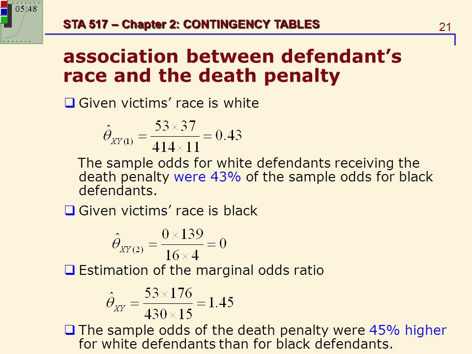 association between defendant's race and the death penalty