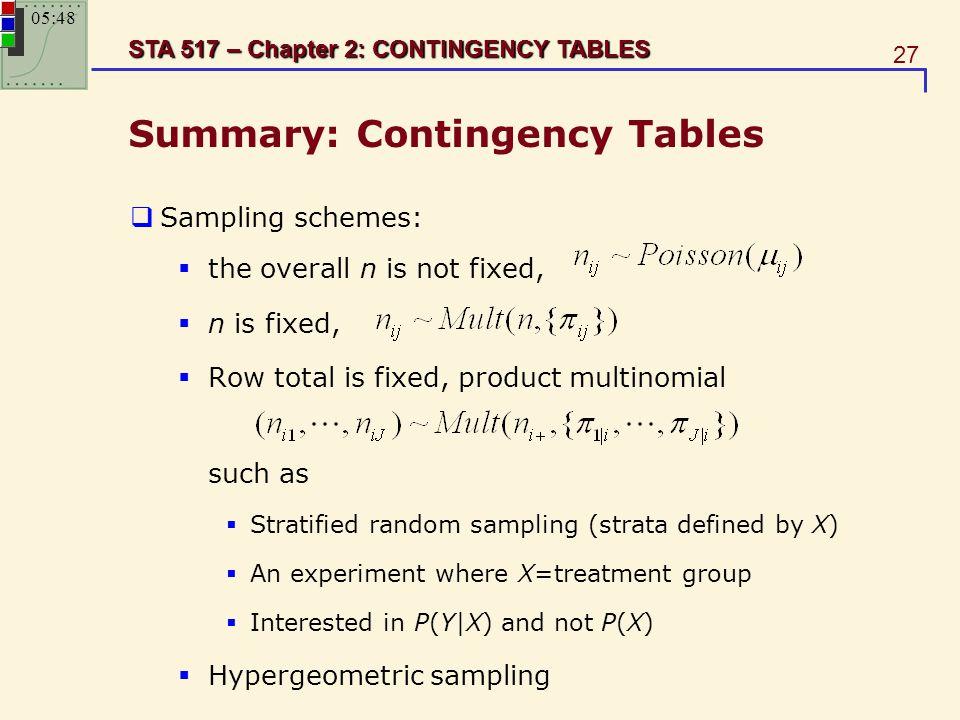 Summary: Contingency Tables